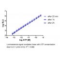 NEW bioluminescence based  ATP determination kit  PRO, 10 ml