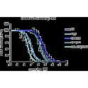AGC Inhibitor Set , 5x 50 µl